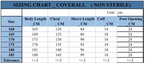 Protective Coverall Sizes